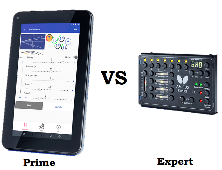 Amicus Expert Vs Prime