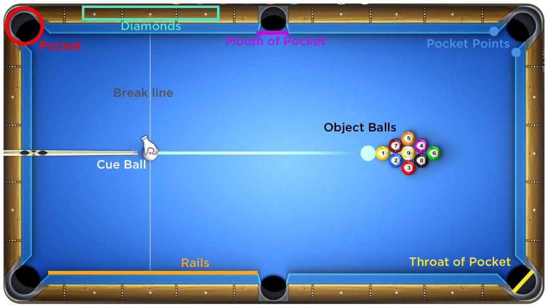 9 ball breaking guidelines