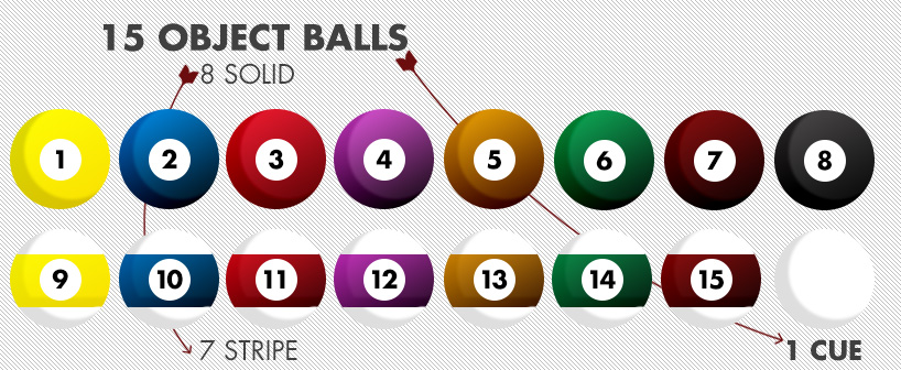 Balls Used in 8-Ball