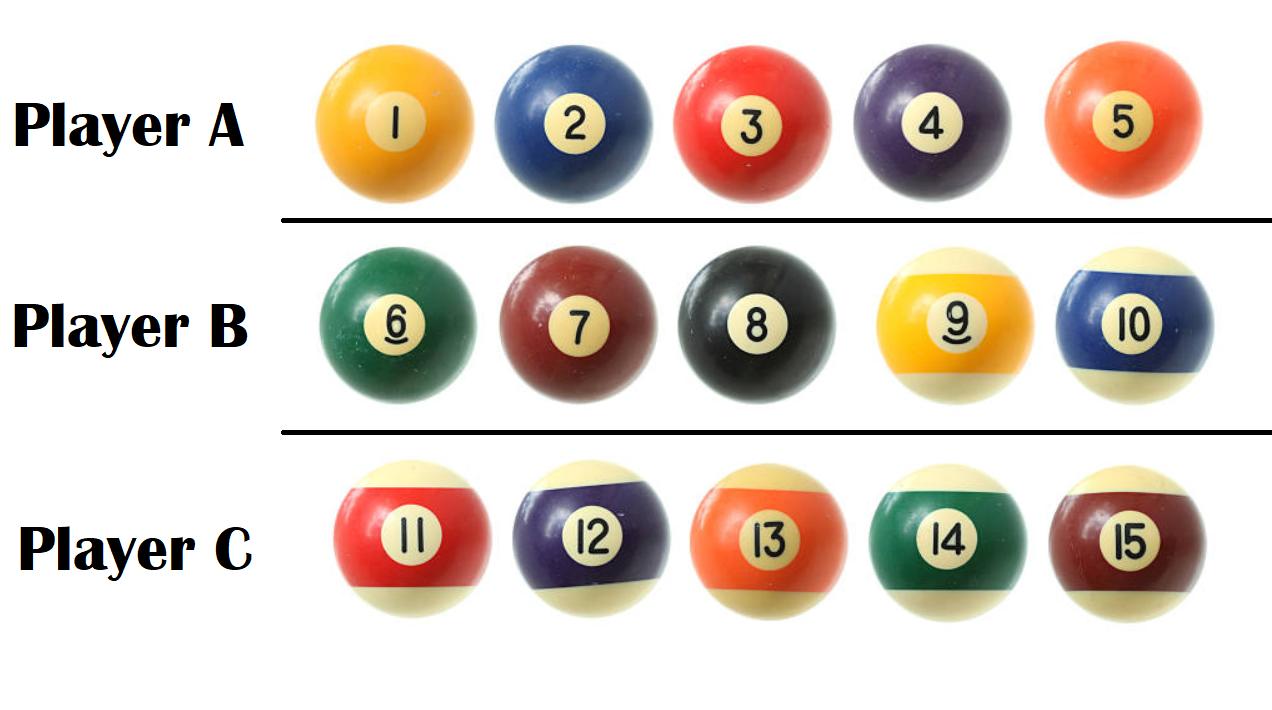 Cutthroat Pool Group Balls